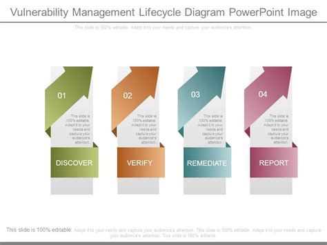Vulnerability Management Lifecycle Diagram Powerpoint Image Powerpoint Templates Download Vulnerability Management Plan Template
