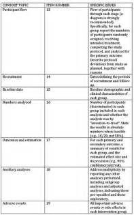 Protocol Deviation Log Template by Guide For Authors Journal Of Allergy And Clinical