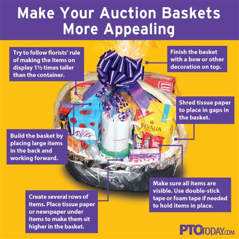 theme names for gift baskets auctions pto today pto today blog