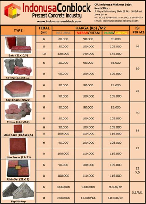 Daftar Multimeter Murah daftar harga paving block per meter 2017 jual konblok murah