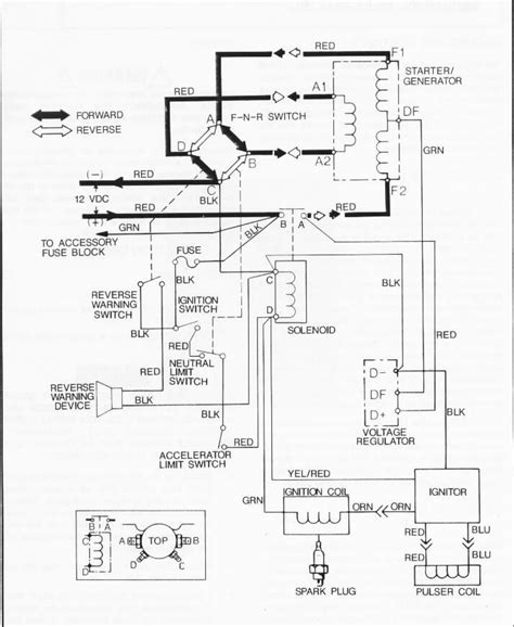 1997 ez go gas wiring diagram efcaviation
