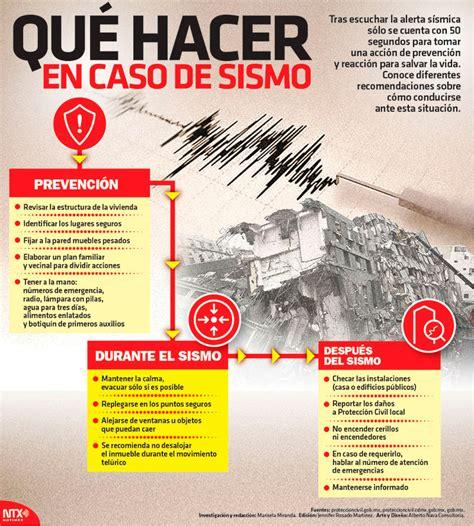frases para pancartas sobre sismos hoy tamaulipas infograf 237 a 191 qu 233 hacer en caso de sismo