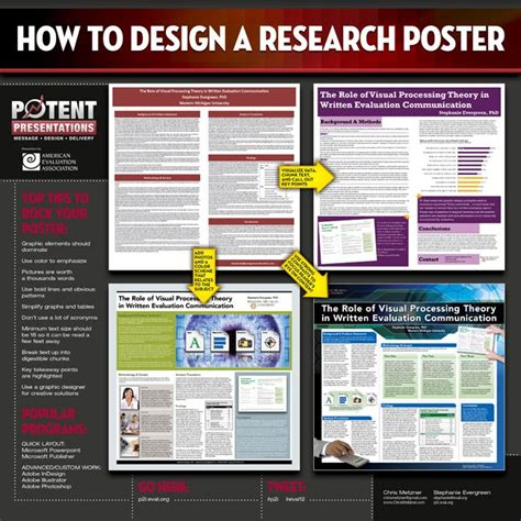layout and design media studies best 25 scientific poster design ideas on pinterest