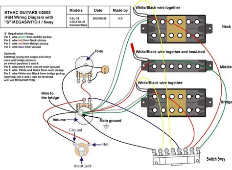 electric guitar hsh wiring diagram get free image about