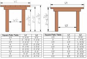 Patio Table Dimensions Object Moved