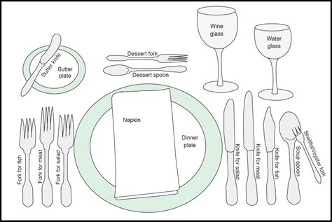 Free Place Setting Card Template by Formal And Casual Place Setting Template Free