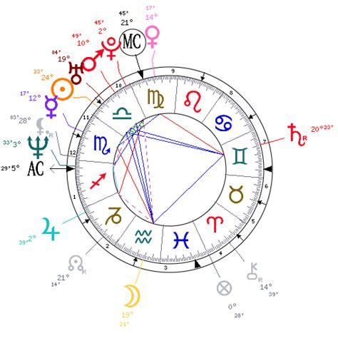 eminem zodiac opposite starsmoonandsun