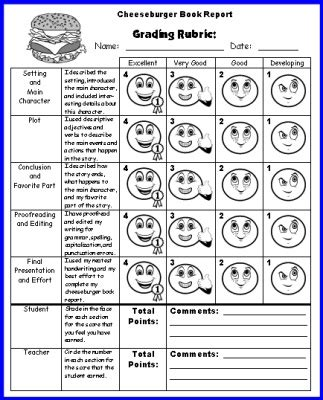 printable hamburger book report template search results for book reports first grade calendar 2015