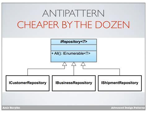 repository pattern antipattern prdc12 advanced design patterns