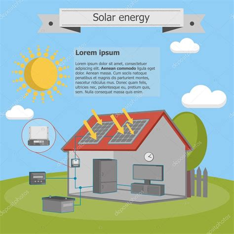 Haus Schema by Solar Energy House Panel Scheme Isometric Energetics