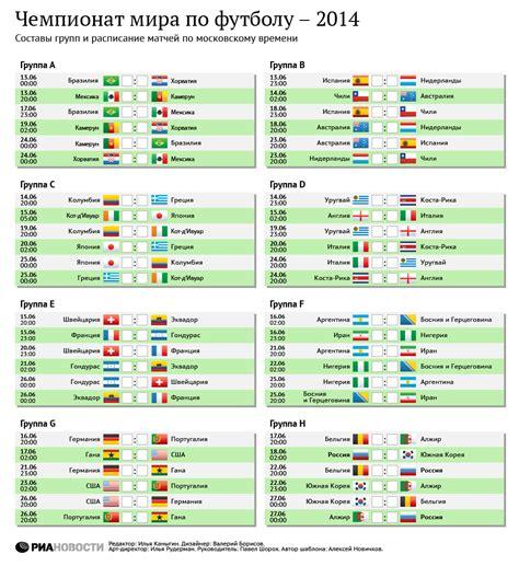 Таблица игр чемпионата мира 2018 россия