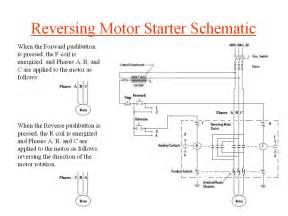 reversing starter wiring diagram techunick biz