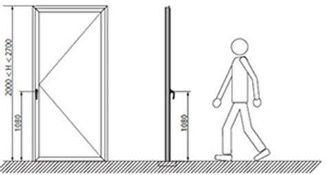 altezza maniglia porta f industrial serramenti gt tecnologia e qualit 224