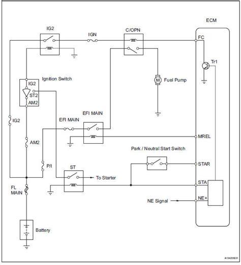toyota rav4 1996 starter wiring diagram wiring diagram