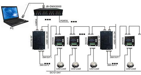 dmx rj45 wiring diagram networking wiring diagram wiring