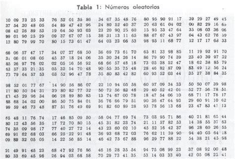 tabla de numeros aleatorios material did 193 ctico agropecuario tabla 1 n 250 meros aleatorios