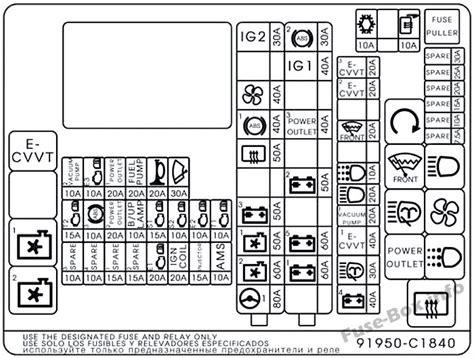 where is the fuse box in a 2014 gmc html autos post hyundai sonata lf 2014 2019