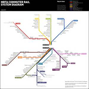 Boston Train Station Map by Mbta Commuter Rail Map Pdf Viewing Gallery