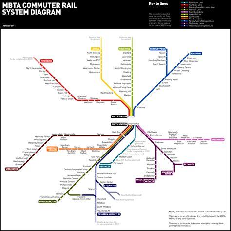 mbta commuter rail map file mbta commuter rail map 2010 png wikimedia commons