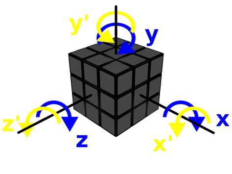 tutorial rubik axis 3x3x3 cube notation ibero rubik