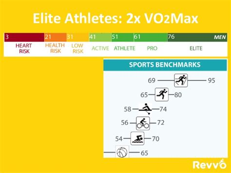 what of is max what is vo2max