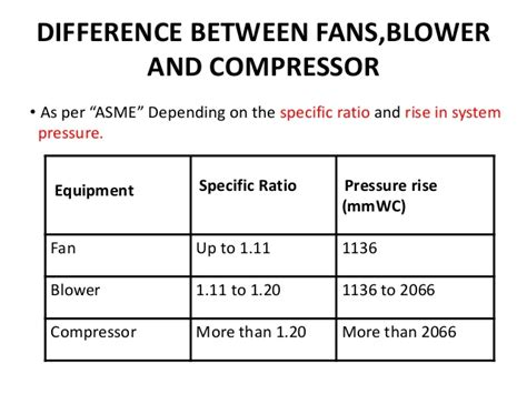 difference between heatsink and fan fans and blower