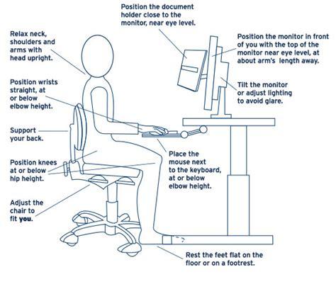 Office Ergonomics by Image Gallery Office Ergonomics