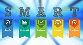 global marketing smart objectives