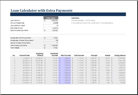 mortgage calculator template ms excel loan calculator templates excel templates