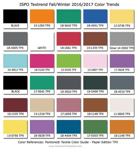 top colors for 2017 cores da moda outono inverno 2016 e 2017 por pantone