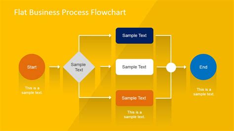 process template powerpoint flat business process flowchart for powerpoint slidemodel