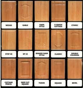 Kitchen Cupboards Designs Pictures corifurn