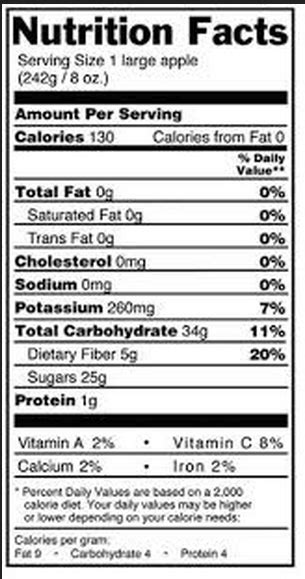 Blank Nutrition Label Worksheet