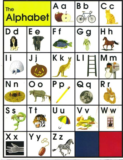 alphabet chart alphabet for preschool kindergarten alphabet chart