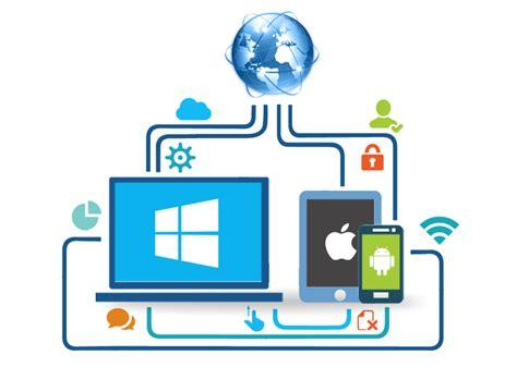 cross platform mobile development cross platform mobile development company in ahmedabad