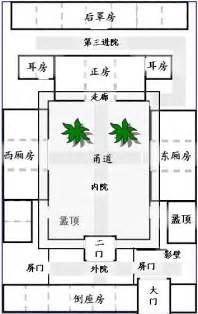 Free Floorplan Software file siheyuan pmt jpg wikimedia commons