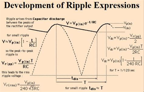 electrolytic capacitor ripple current calculation capacitor rectifier ripple voltage formula electrical engineering stack exchange