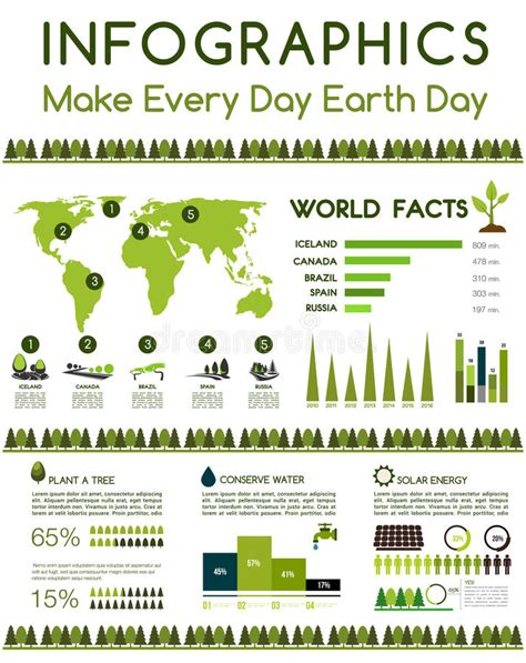 conservation through green building design earth habitat save earth nature conservation vector infographics stock