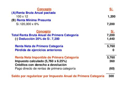 impuesto primera categoria upcoming 2015 2016 impuesto ala renta 1ra categoria