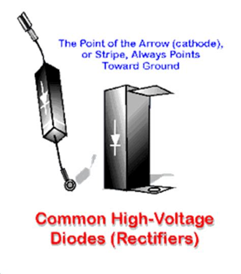 microwave bad diode 20 most recent ge profile spacemaker the range questions answers fixya