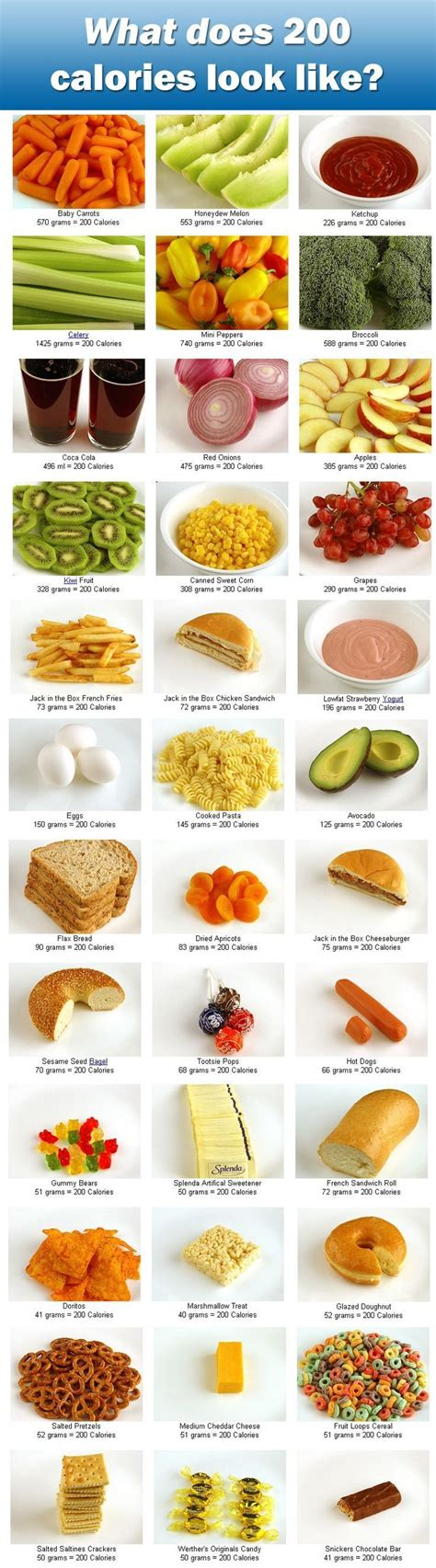 What 200 Calories Look Like What 200 Calories Looks Like Pictures Photos And Images
