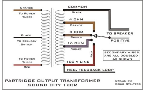 l b 120 partridge output transformer wiring diagram