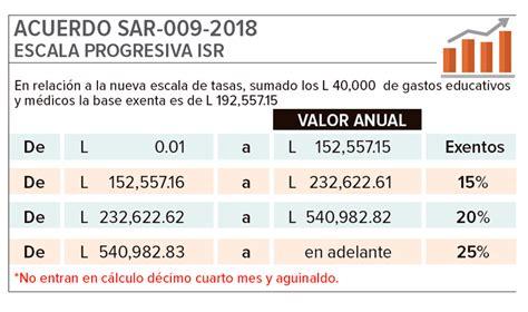Gratificacion Exenta Isr 2016 | al menos el 70 de asalariados estar 237 a exento por pago de isr