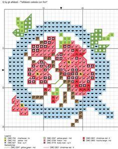 fiore con la q alfabeto celeste con fiori o alfabeti a punto croce