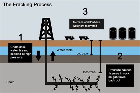 homemade layout fluid well drilling rig site diagram well free engine image
