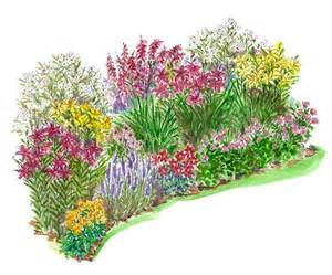 Perennial Flower Garden Layout No Fuss Garden Plans 19 Diff Flower Garden Plans Sun Heat Low Water Shade Curbside And So