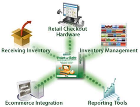 point of sale flowchart quickbooks pos help quickbooks expert pos intuit pos
