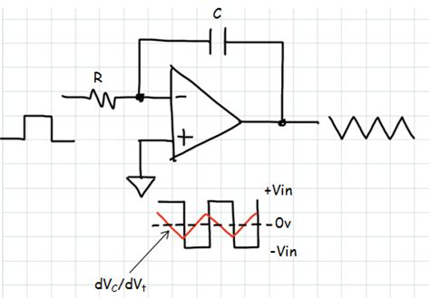 integrator circuit square wave electronics is practical integrator circuit a triangle waveform generator