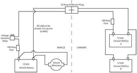 dual battery wiring diagram remodeled campers restoration camping glamping