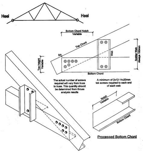 Bor Baja Ringan teknis kerja pemasangan baja ringan atap rumah proyek sipil
